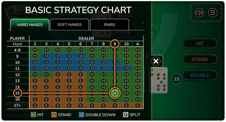 Blackjack Trainerin strategiataulukko
