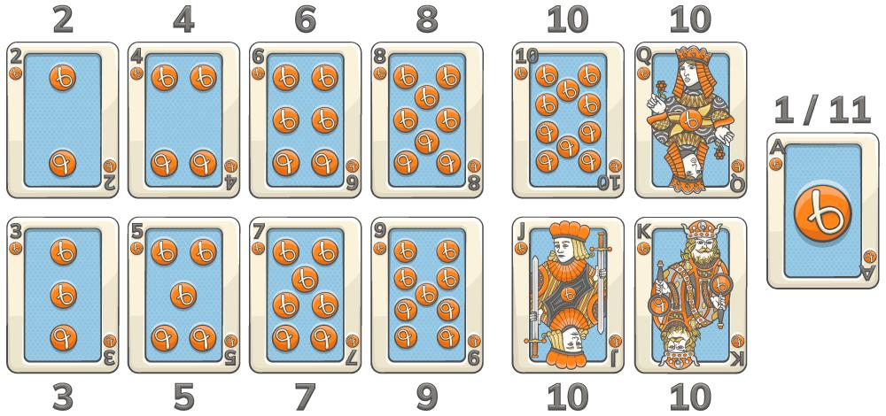 blackjack korttien arvot
