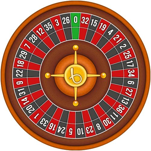 Eurooppalainen rulettipyörä
