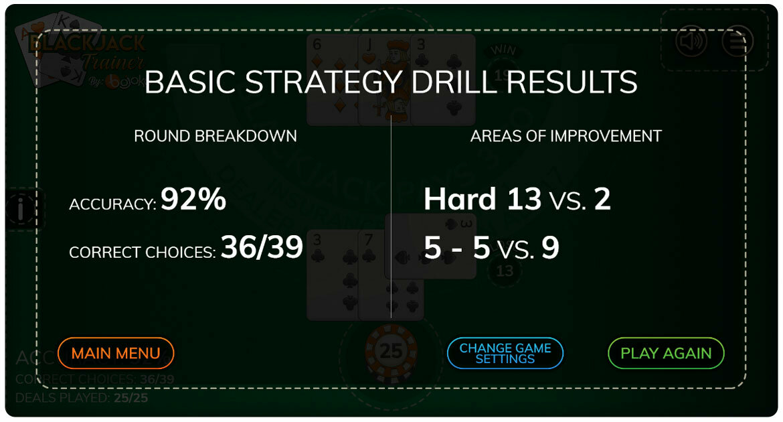Blackjack Trainerin strategiaharjoituksen tulos