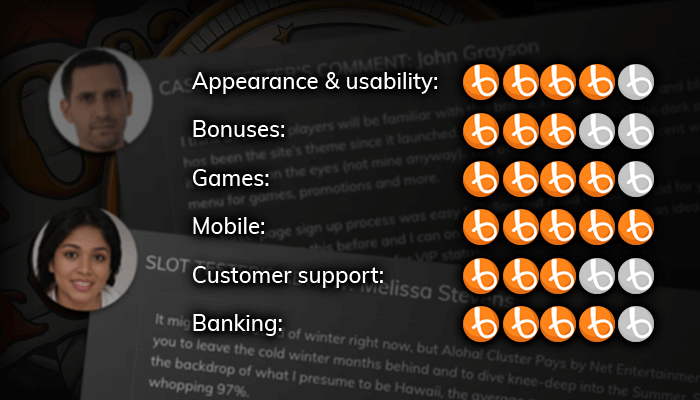 Read the reviews of our experts and users