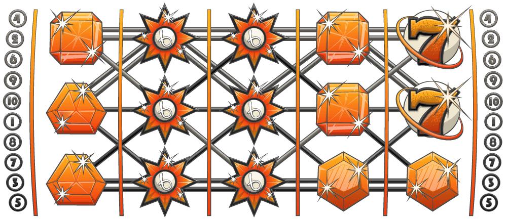 Suositun peliautomaatti Starburstin voittolinjat