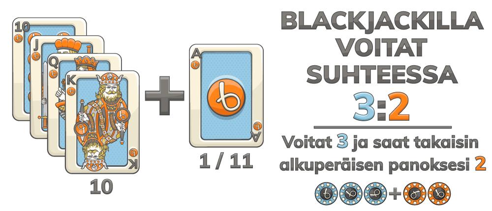 Blackjack voitat suhteessa 3:2